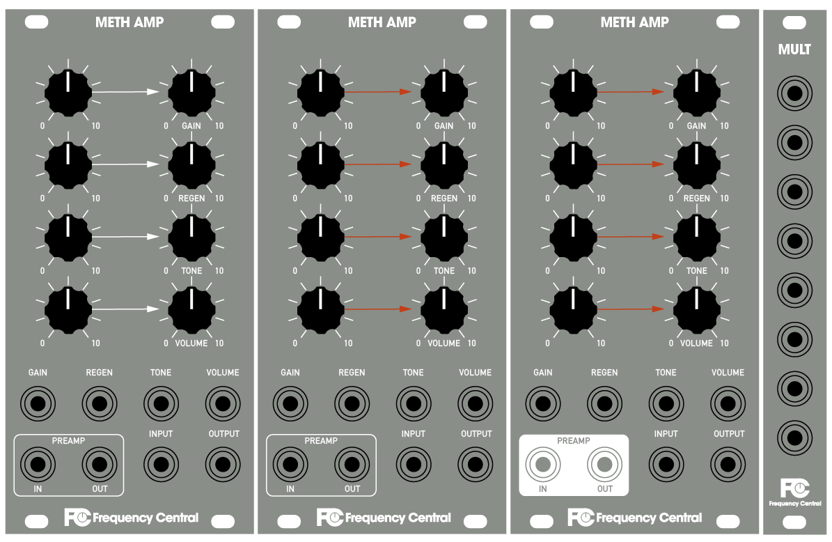 Frequency Central Eurorack panel
